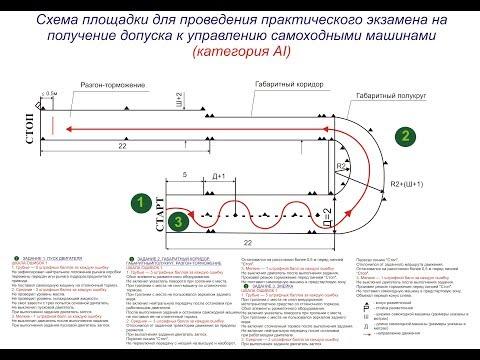 Практический экзамен на квадроцикле - категория А1(права на квадроцикл и снегоход)