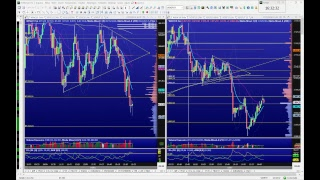 Day Trade - Índice, Ações e Dólar - 17/12/18 - Pam