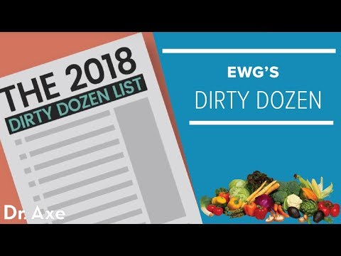 EWG's 2018 Dirty Dozen List
