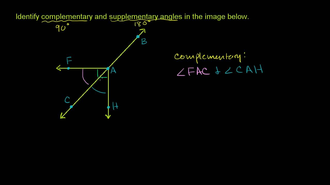 Identifying Complementary and Supplementary Angles - YouTube