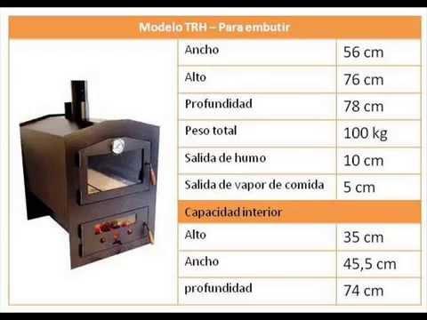 Tromen estufas y hornos youtube for Medidas de hornos pequenos