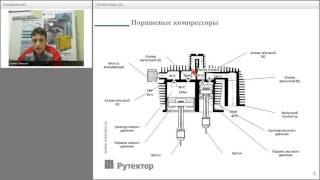 Линейка компрессорного оборудования.Решение практических задач.(, 2016-02-16T14:51:47.000Z)