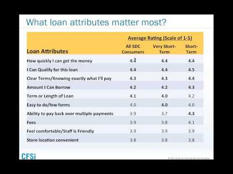 #Webinar:  An Examination of Small Dollar #Credit Consumers