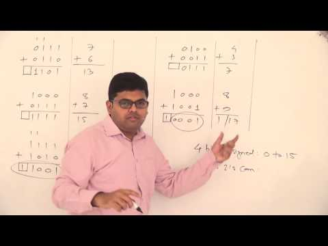 29. Computer Arithmetic - Addition / Subtraction of signed numbers, Overflow / Underflow