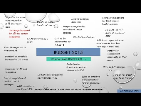 India Budget Proposal 2015 -  Offshore funds and fund managers in india