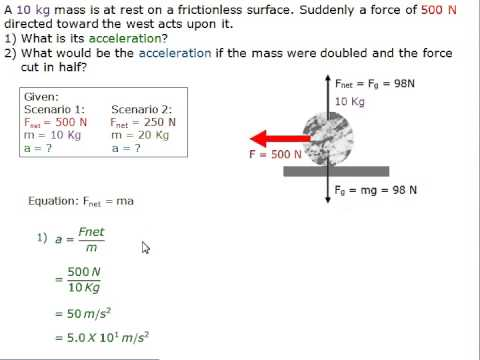 Work on frictionless surface