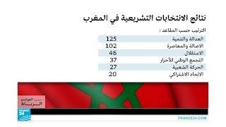 """نتائج الانتخابات التشريعية المغربية: """"العدالة والتنمية"""" يفوز بولاية حكومية جديدة"""