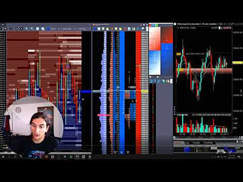 $NQ Futures July 28th Trade Review