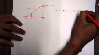 Lift, Coefficient of Lift