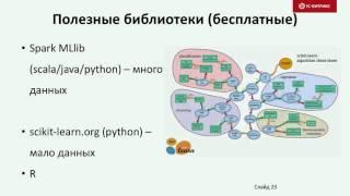 Predictive maintenance - использование машинного обучения