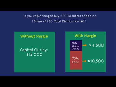 Learn How To Maximize Your Returns With Margin Financing