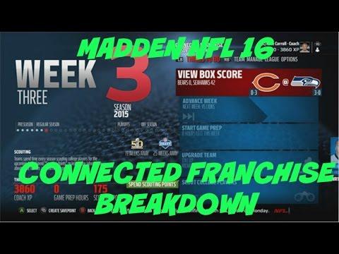 Madden 16 Connected Franchise Breakdown