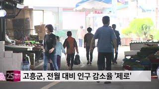 고흥군, 전월 대비 인구 감소율 ′제로′