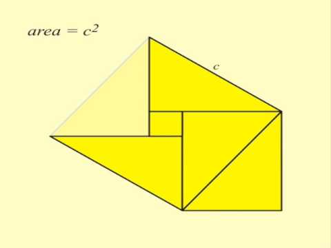 Proof of The Pythagorean Theorem: Proof by Rearrangement