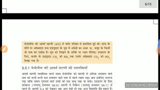 SESSION 173|PART2|CHAPTER5|CLASS 10 SCIENCE NCERT IN HINDI