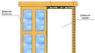 Самые необычные межкомнатные двери!Раздвижные двери!Межкомнатные двери купе(Как выбрать межкомнатные двери?раздвижные двери,Какие двери нужно устанавливать чтоб хватало места!!Двери..., 2016-06-12T07:51:51.000Z)