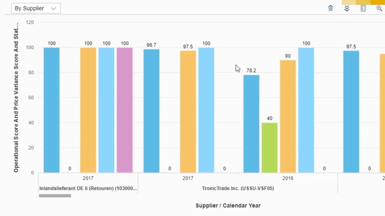 SAP S/4HANA Embedded Analytics - Multidimensional Reporting