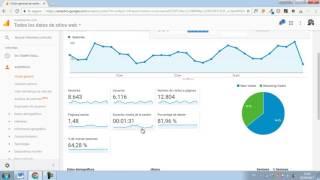 Tutorial Google Analytics para principiantes en español