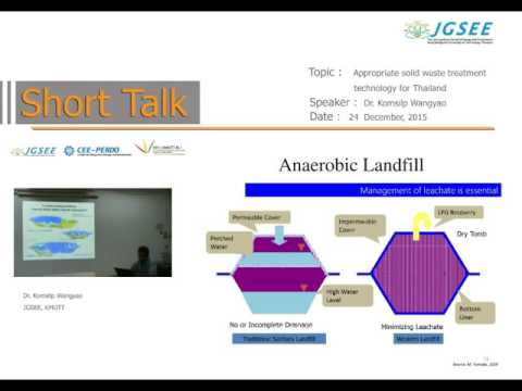 "A short talk on ""Appropriate Solid Waste Treatment Technology for Thailand"" by Dr. Komsilp Wangyao"