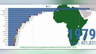 Ranking of the 20 most populated countries in Africa from 1950…