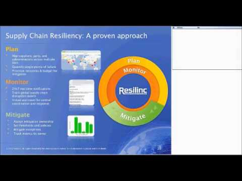 Mits Jim Rice On Supply Chain Risk Mitigation
