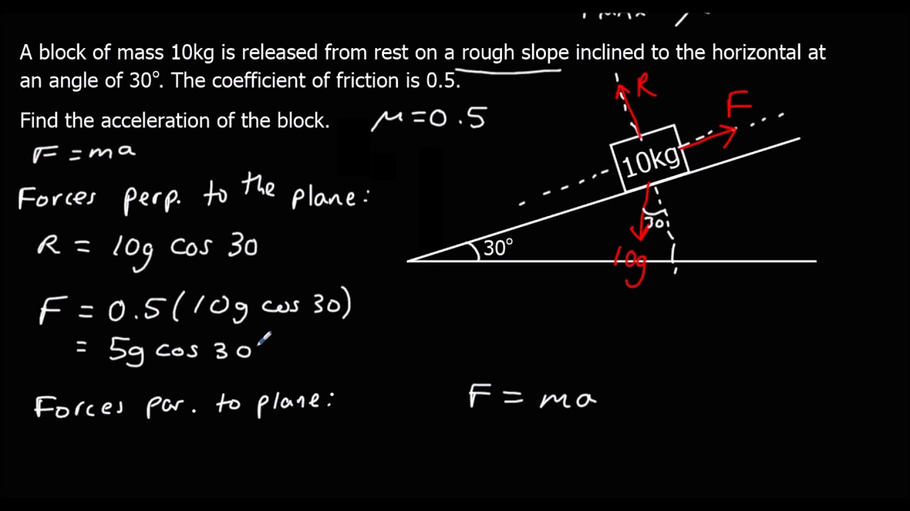 The Inclined Plane - YouTube