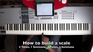 Lesson 1   Scales, Nashville Numbering System