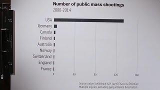 Why America has so many mass shootings   Malcolm Gladwell
