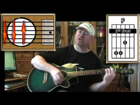 Losing My Religion - R.E.M. - Acoustic Guitar Lesson (easy)