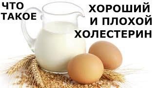 чТО ТАКОЕ ХОРОШИЙ И ПЛОХОЙ ХОЛЕСТЕРИН?Продукты,повышающие холестерин
