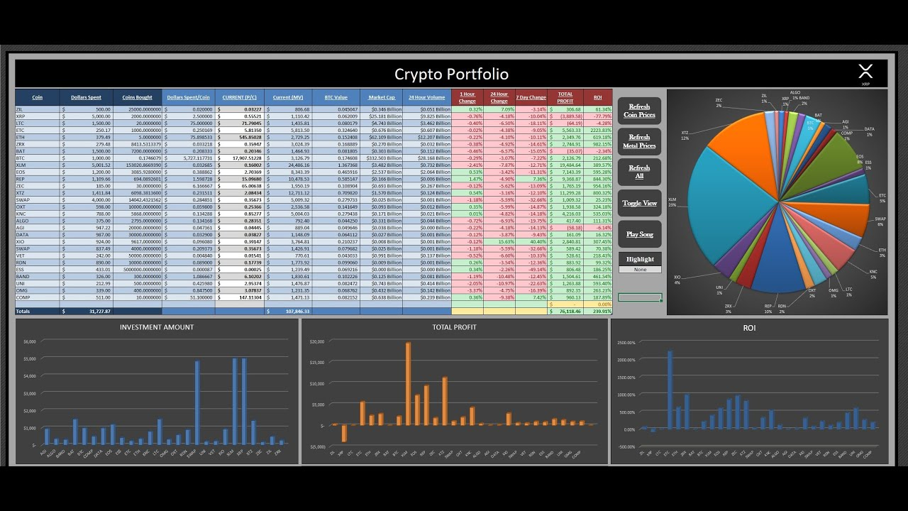 Excel Crypto-Portfolio-Tracker-Vorlage