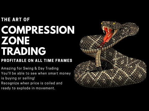 Trading Compression Zones – A Trading Strategy for Swing or Day Trading