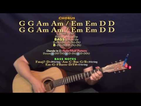 Love On The Brain (Rihanna) Guitar Lesson Chord Chart - G Am Em D F