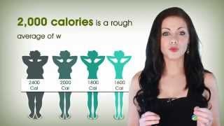 Calorie Counting: How Many Calories A Person Needs Daily?