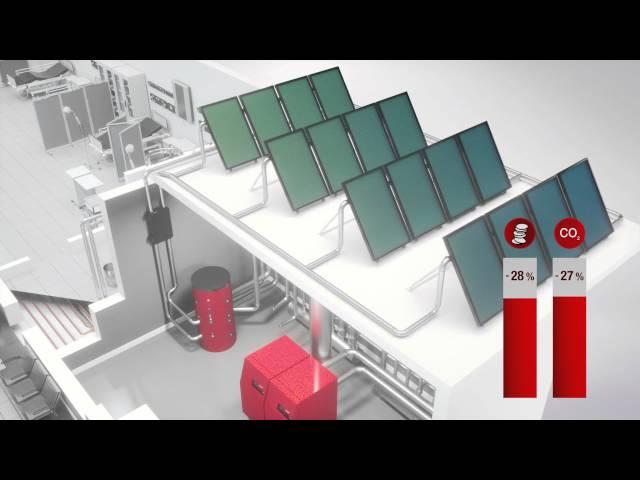 Ogrzewanie, c.w.u. oraz ci?g?o?? dostaw energii elektrycznej dla budynków opieki medycznej