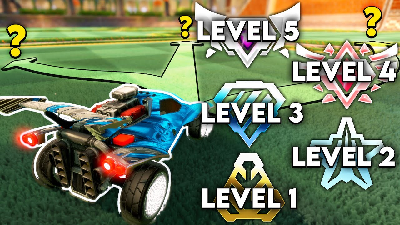 RL Coach Explains ROTATION In 5 Levels Of Difficulty   3v3 Rotation Guide/Tutorial