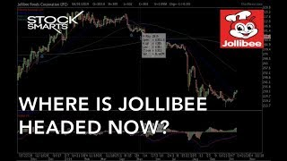 JOLLIBEE STOCKS BY REQUEST