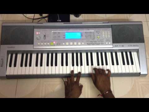 Thandavam poem theme Piano tutorial
