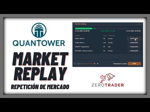 QUANTOWER / 🔁 Market Replay o Repetición de Mercado ⏯