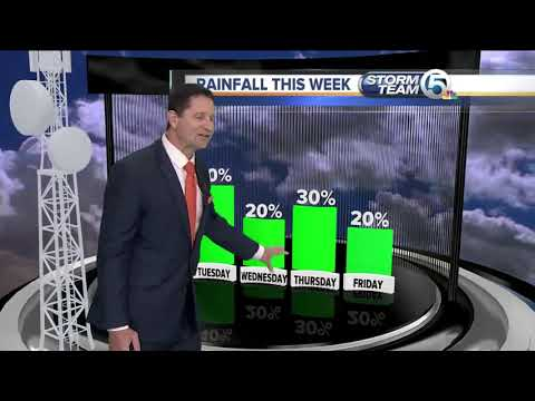 South Florida Monday morning forecast (9/24/18)