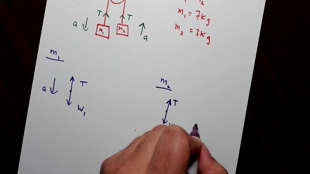 atwood machine physics problems