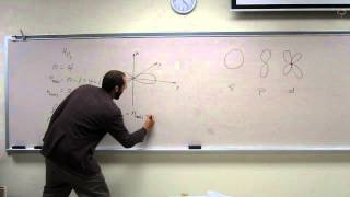 Finding Orbital Nodes Through Drawings - 4py 001