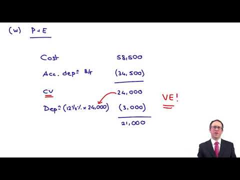 PPE - Financial Statements and PPE - ACCA Financial Reporting (FR)