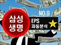 [경제특강 09] 삼성생명 EPS 주가파동 분석법 (2015년 3/4 분기)
