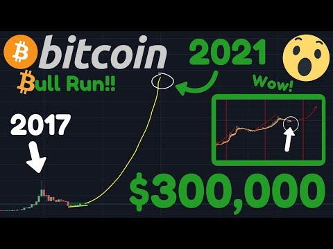 BITCOIN TO $300,000 BY 2021!! The Chart NO ONE Is Watching!! Halving Hype | BTC Price Prediction!