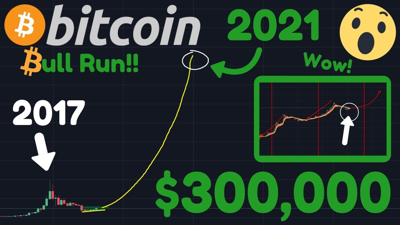 best bitcoin stocks 2021