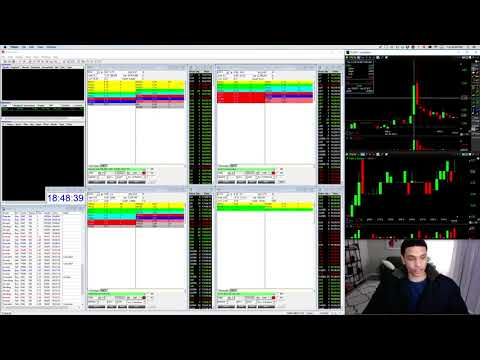 Day Trading Recap #11 | Small Account | Red Day Day -$151