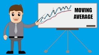 Learn forex - Moving average