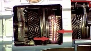 EdW 48: Was bedeutet Synchronisierung im Getriebe? (Leibniz Universität Hannover)