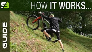 E-Bikes Part 2 - How Electric Bicycle Really Works. The Beginner's Guide